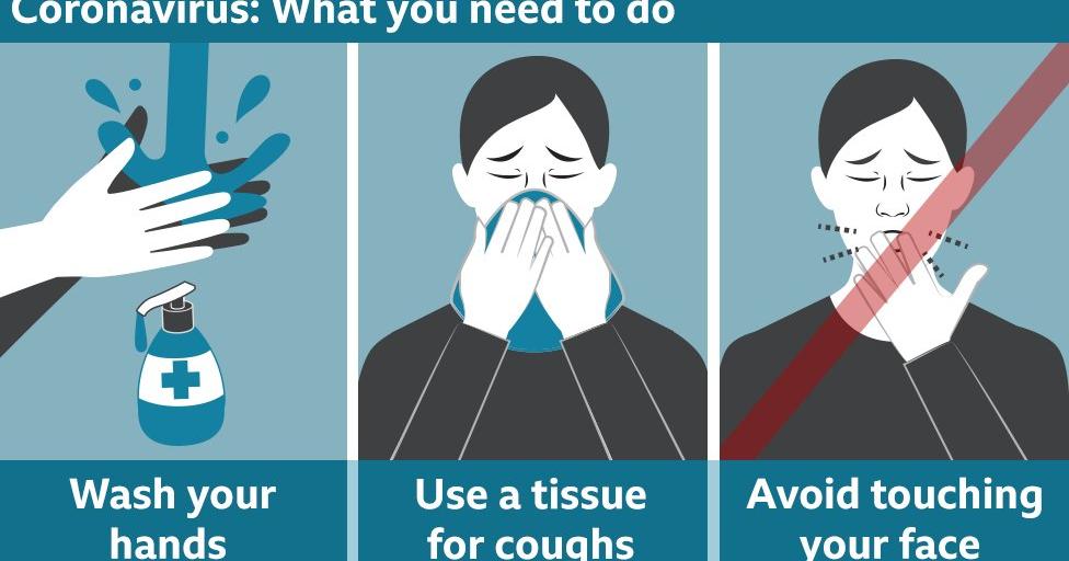 Coronavirus – Now Wash Your Hands!